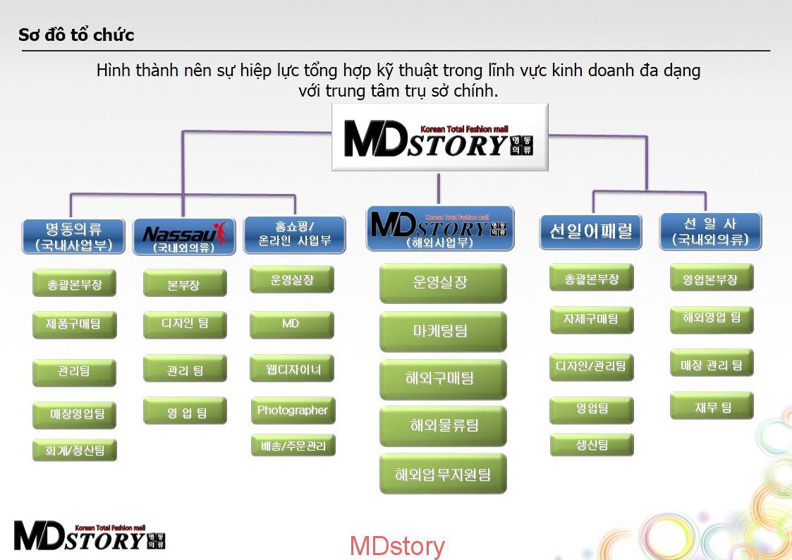 MDstory4